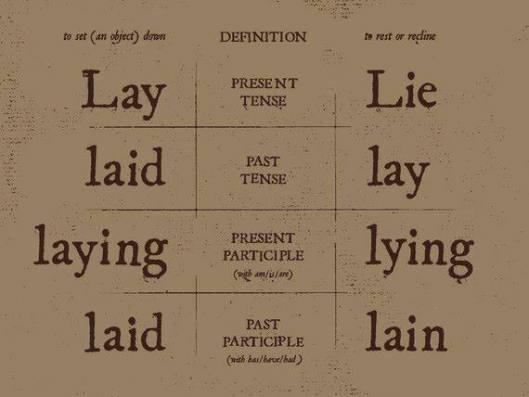 lay-lie